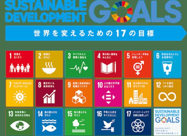 SDGsって・・・
